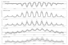 CH-DAV_FP2021.1_1997-2020_HH_diel_cycles