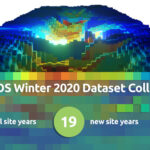 Data sharing: ICOS Winter 2020 Dataset