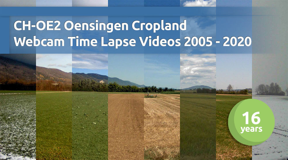 Time Lapse Videos 2005-2020 (CH-OE2)